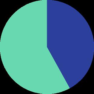 pizza_graph